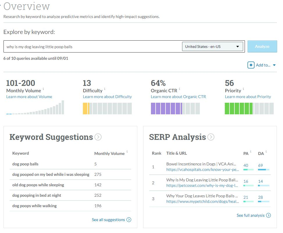 Veterinary SEO keyword research with MOZ